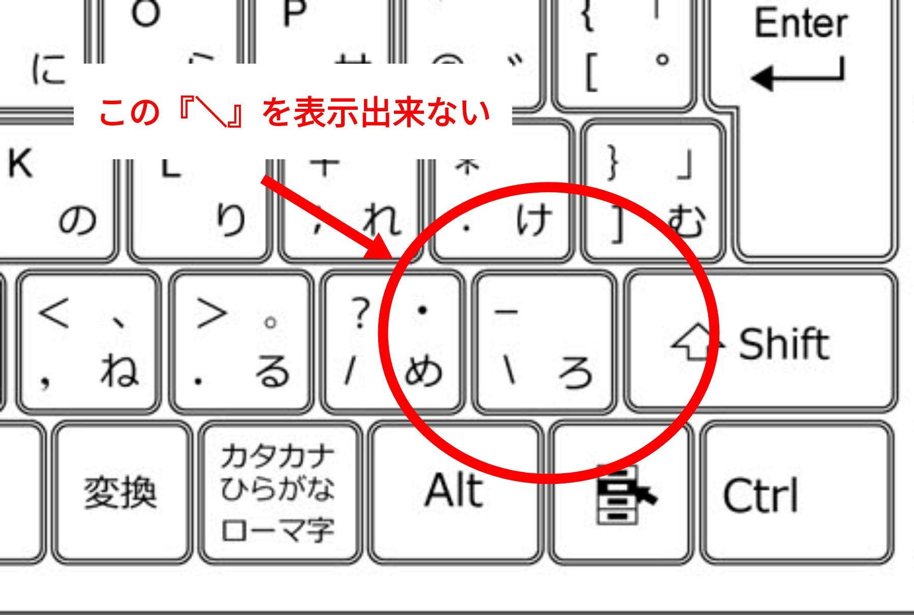 パソコンで表示出来ない記号
